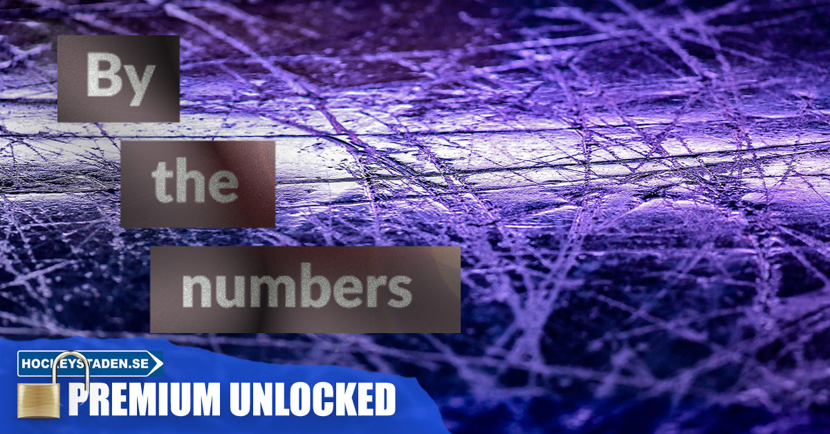 By the numbers – Martin Thörnberg